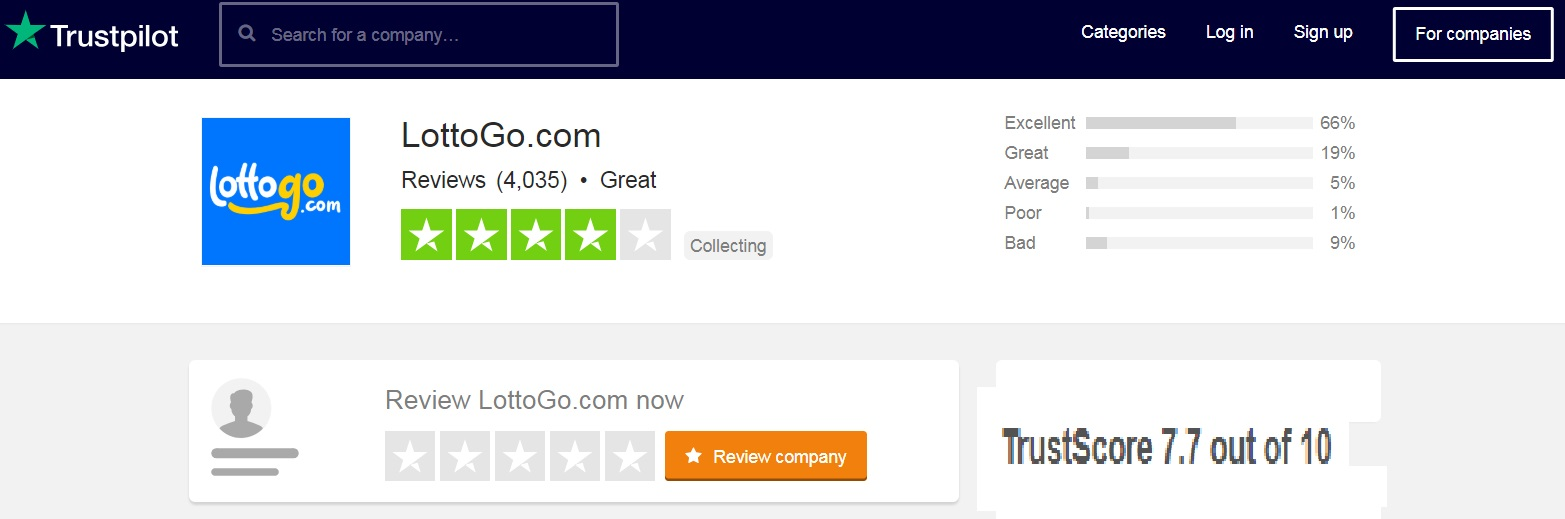 LottoGo Trust Score